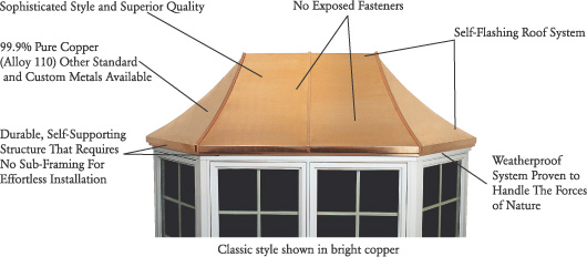Roof Systems- For every brand and size of bay and bow window along with custom built roofs for jobsite framed units.  sc 1 st  Aegis Copper u0026 Fabrication & DecoRoof Collection for Bay and Bow Windows Main Page memphite.com